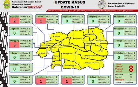 Update Sebaran Kasus Covid-19 per 11 Februari 2021