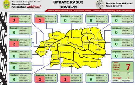 Update Sebaran Kasus Covid-19 per 12 Februari 2021