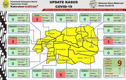 Update Sebaran Kasus Covid-19 per 16 Februari 2021