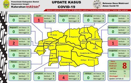 Update Sebaran Kasus Covid-19 per 18 Februari 2021