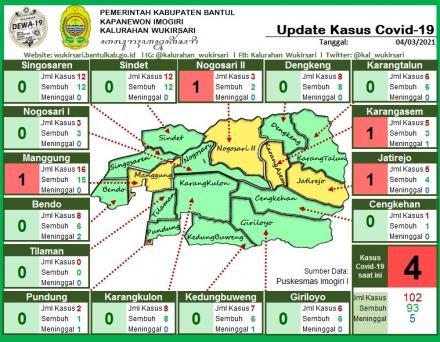 Update Sebaran Kasus Covid-19 per 4 Maret 2021