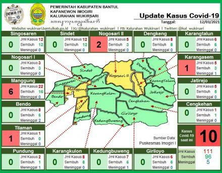 Update Sebaran Kasus Covid-19 per 12 Maret 2021