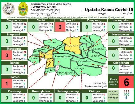 Update Sebaran Kasus Covid-19 per 15 Maret 2021