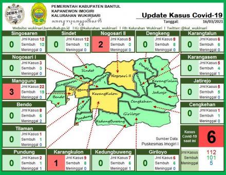 Update Sebaran Kasus Covid-19 per 16 Maret 2021