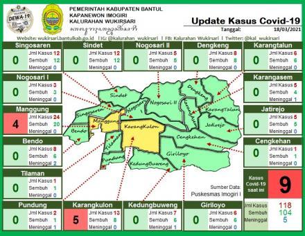 Update Sebaran Kasus Covid-19 per 18 Maret 2021