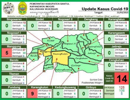 Update Sebaran Kasus Covid-19 per 21 Maret 2021