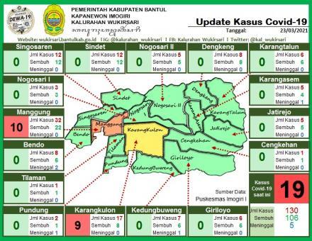 Update Sebaran Kasus Covid-19 per 23 Maret 2021