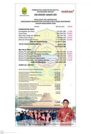 Realisasi Pelaksanaan Anggaran Pendapatan dan Belanja Desa Wukirsari Tahun Anggaran 2020