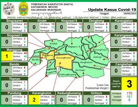 Update Sebaran Kasus Covid-19 per 14 April 2021