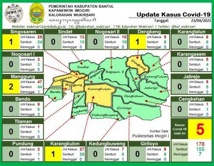 Update Sebaran Kasus Covid-19 per 24 April 2021