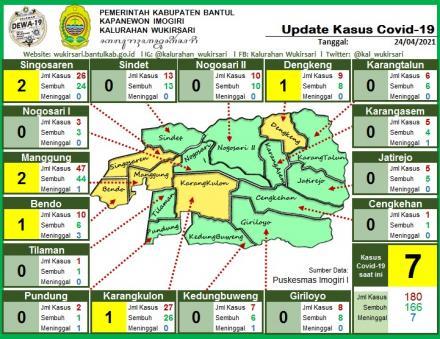 Update Sebaran Kasus Covid-19 per 25 April 2021