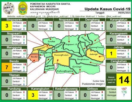 Update Sebaran Kasus Covid-19 per 9 Mei 2021