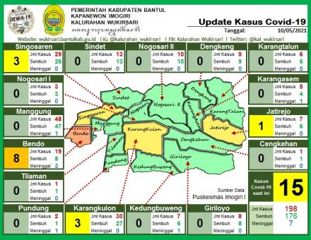 Update Sebaran Kasus Covid-19 per 10 Mei 2021