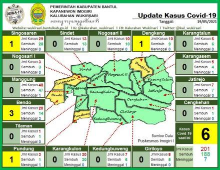 Update Sebaran Kasus Covid-19 per 19 Mei 2021