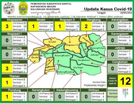 Update Sebaran Kasus Covid-19 per 20 Mei 2021