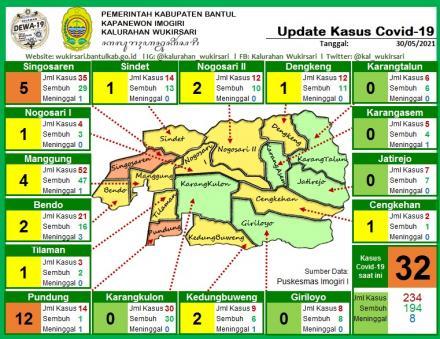 Update Sebaran Kasus Covid-19 per 30 Mei 2021